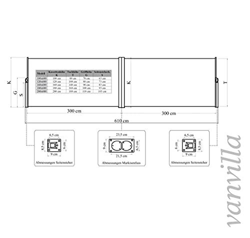 Vanvilla Doppel-Seitenmarkise Anthrazit 200×600 cm - 4