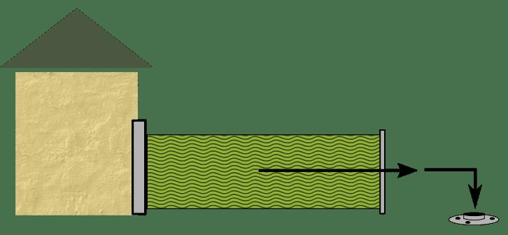 Seitenmarkise Montage - Hauswand Bodenhalterung