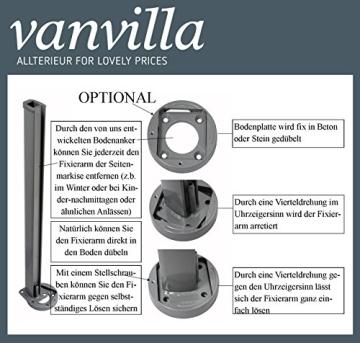 vanvilla Doppel Seitenmarkise Eck Markise Sichtschutz Windschutz Sonnenschutz Anthrazit 200x600 cm - 5